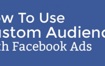 Ứng dụng Lookalike Audiences trong Facebook Marketing như thế nào?